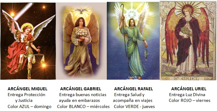 Resultado de imagen de centro Celestial de arcángeles