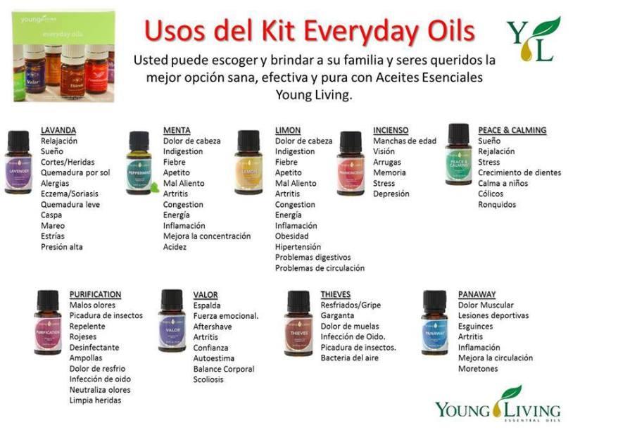 kit aceites diarios