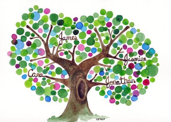 Para Iluminar Mi árbol Genealógico Armonia Del Alma