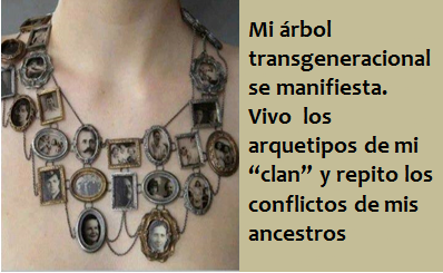 transgeneracional arbol