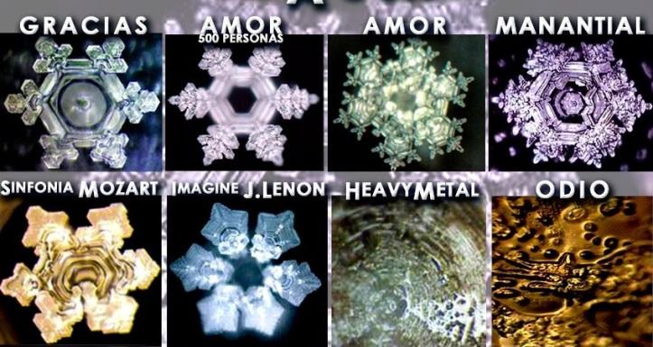 moleculas agua-masaru-emoto